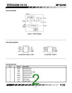 浏览型号XRD5408AIP的Datasheet PDF文件第2页