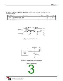 浏览型号IN74LS04D的Datasheet PDF文件第3页