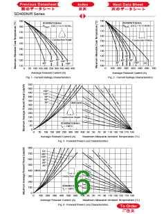 浏览型号SD400N04PV的Datasheet PDF文件第6页