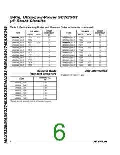 浏览型号MAX6348XR40-T的Datasheet PDF文件第6页