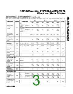 浏览型号MAX9311EHJ的Datasheet PDF文件第3页