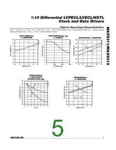 浏览型号MAX9311EHJ的Datasheet PDF文件第5页