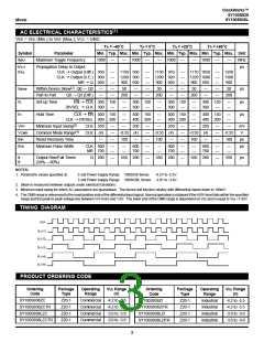 浏览型号SY100S838ZCTR的Datasheet PDF文件第3页