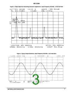 浏览型号MC12066D的Datasheet PDF文件第3页