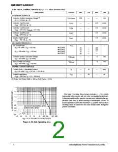 浏览型号MJE2361T的Datasheet PDF文件第2页