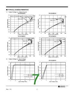 浏览型号R1141Q401D-TR的Datasheet PDF文件第7页