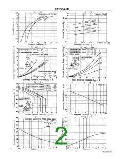 浏览型号SB200-05R的Datasheet PDF文件第2页