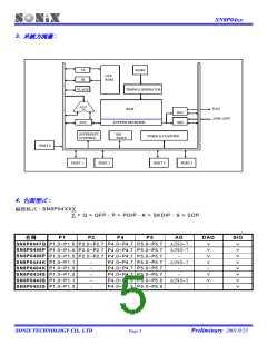 浏览型号SN8P0406P的Datasheet PDF文件第5页