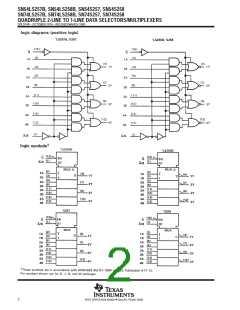 浏览型号SN74LS258BNSRE4的Datasheet PDF文件第2页