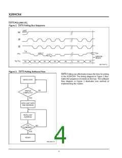 浏览型号X28HC64DI-70的Datasheet PDF文件第4页