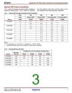 浏览型号XC2S50E-6FG456I的Datasheet PDF文件第3页