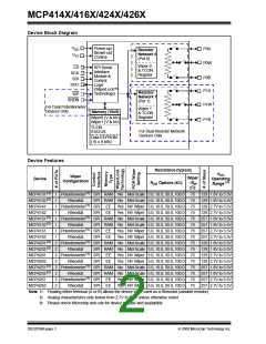 浏览型号MCP4162T-502E/SN的Datasheet PDF文件第2页