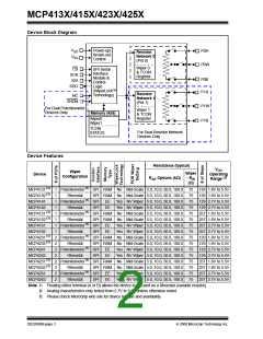 浏览型号MCP4132-104E/MS的Datasheet PDF文件第2页