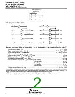浏览型号SN74ACT240DBRE4的Datasheet PDF文件第2页