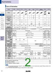 浏览型号SPUJ191900的Datasheet PDF文件第2页