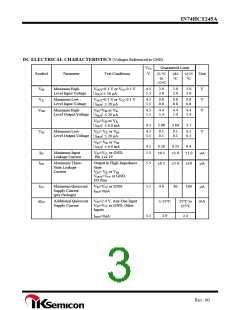 浏览型号IN74HCT245AN的Datasheet PDF文件第3页