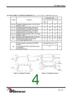 浏览型号IN74HCT245AN的Datasheet PDF文件第4页