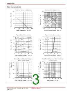 浏览型号RJK0331DPB-00-J0的Datasheet PDF文件第3页