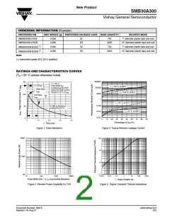 浏览型号SMB30A300HE3/5B的Datasheet PDF文件第2页