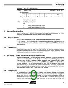 浏览型号AT89S51-24AU的Datasheet PDF文件第9页