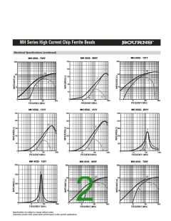 浏览型号MH1608-300Y的Datasheet PDF文件第2页