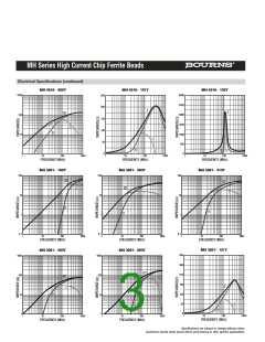 浏览型号MH1608-300Y的Datasheet PDF文件第3页