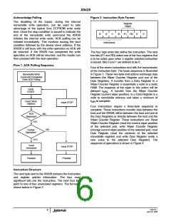 浏览型号X9428WS16IZ的Datasheet PDF文件第6页
