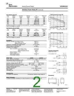 浏览型号RT214615的Datasheet PDF文件第2页