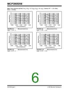 浏览型号MCP3906-I/SS的Datasheet PDF文件第6页