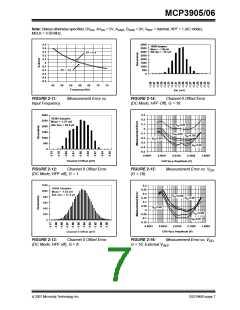 浏览型号MCP3906-I/SS的Datasheet PDF文件第7页