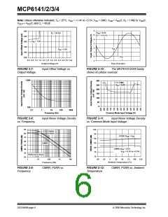 浏览型号MCP6143-I/P的Datasheet PDF文件第6页