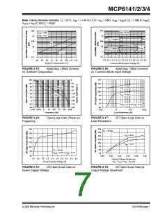 浏览型号MCP6143-I/P的Datasheet PDF文件第7页