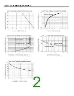 浏览型号S20C90CE的Datasheet PDF文件第2页