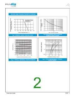 浏览型号SB150E的Datasheet PDF文件第2页