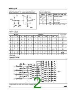 浏览型号M74HC4028B1R的Datasheet PDF文件第2页