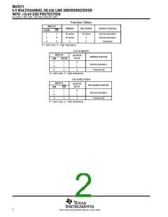 浏览型号MAX211CDBG4的Datasheet PDF文件第2页
