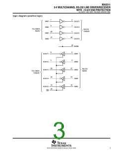 浏览型号MAX211CDBG4的Datasheet PDF文件第3页