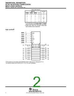 浏览型号SN74ABT543APWE4的Datasheet PDF文件第2页