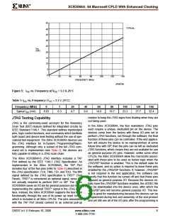 浏览型号XCR3064A-12VQ100C的Datasheet PDF文件第6页