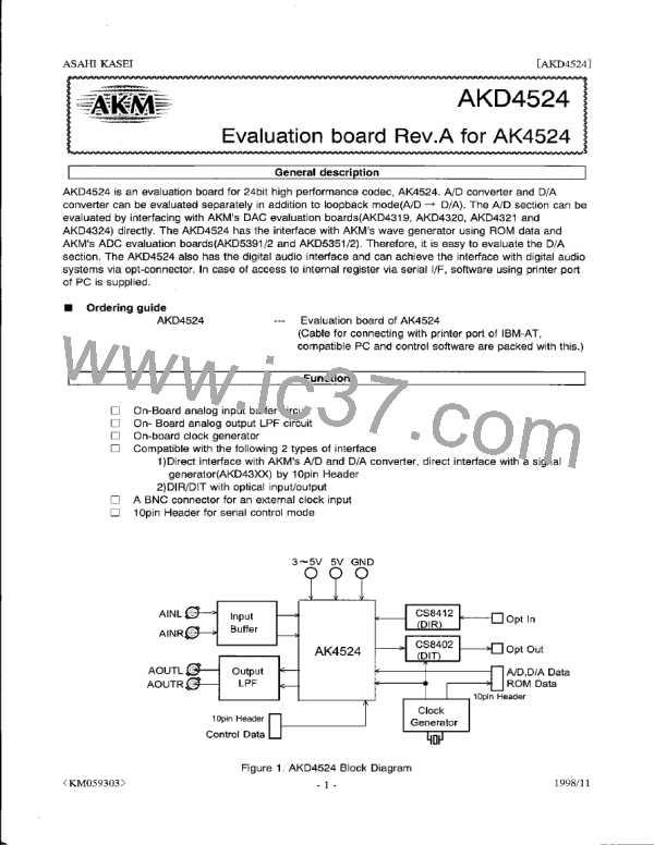 AK4520AVF 100dB 20Bit Stereo ∆Σ ADC /& DAC AKM