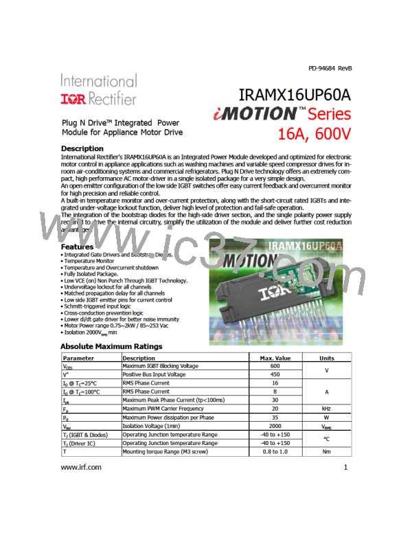 IR IRAMX16UP60A MODULE Plug N DriveTM Integrated Power