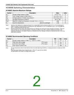 浏览型号XC4005E-1PC84I的Datasheet PDF文件第2页