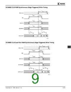 浏览型号XC4005E-1PC84I的Datasheet PDF文件第9页