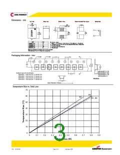 浏览型号MPI4040R2-1R5-R的Datasheet PDF文件第3页