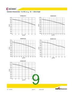 浏览型号MPI4040R2-1R5-R的Datasheet PDF文件第9页