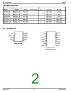 浏览型号MIC2043-2BTS的Datasheet PDF文件第2页