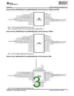 浏览型号MSP430G2513IN20的Datasheet PDF文件第3页