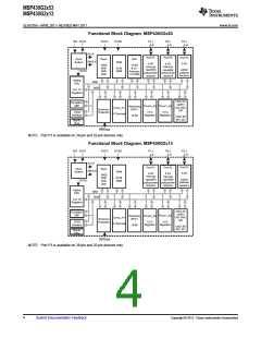 浏览型号MSP430G2513IN20的Datasheet PDF文件第4页