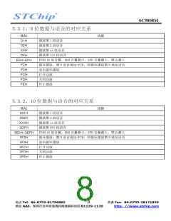 浏览型号SC5808M的Datasheet PDF文件第8页