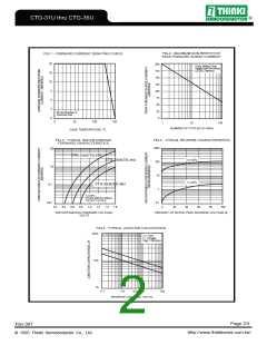 浏览型号CTG-31U的Datasheet PDF文件第2页